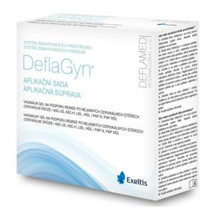 DeflaGyn aplikační sada gel 150ml - II. jakost