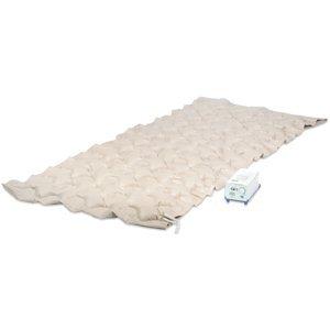Meyra  Polštářková vzduchová antidekubitní matrace
